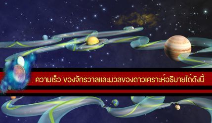 ความเร็ว ของจักรวาลและมวลของดาวเคราะห์อธิบายได้ดังนี้
